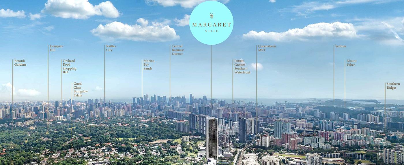 Strategic-location-of-Margaret-Ville