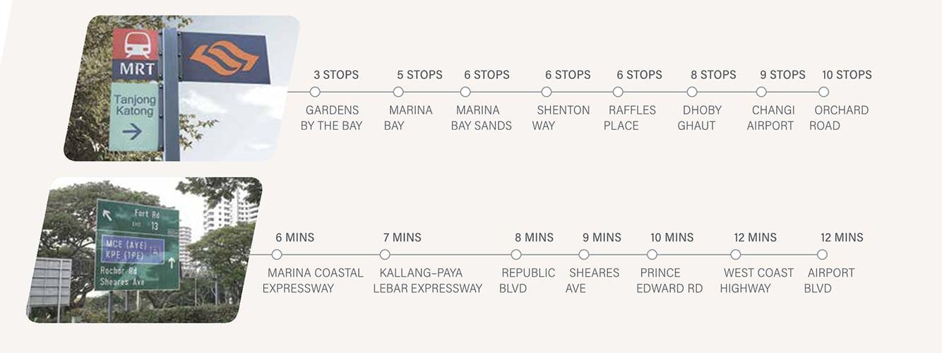 coastline-residences-mrt-stations-nearby