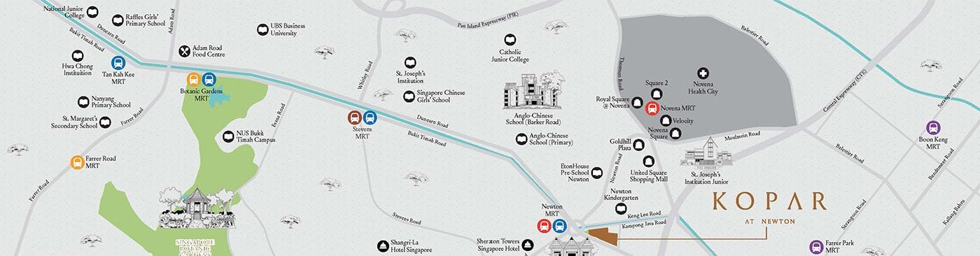 Kopar-at-Newton-strategic-location