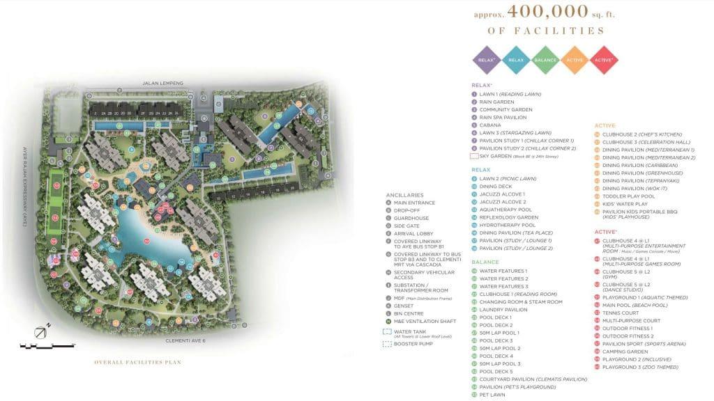 Parc-Clematis-Site_Plan